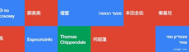 Hoe maak je van Google Trends een screensaver